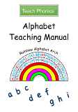 Alphabet Teaching Manual - Contents